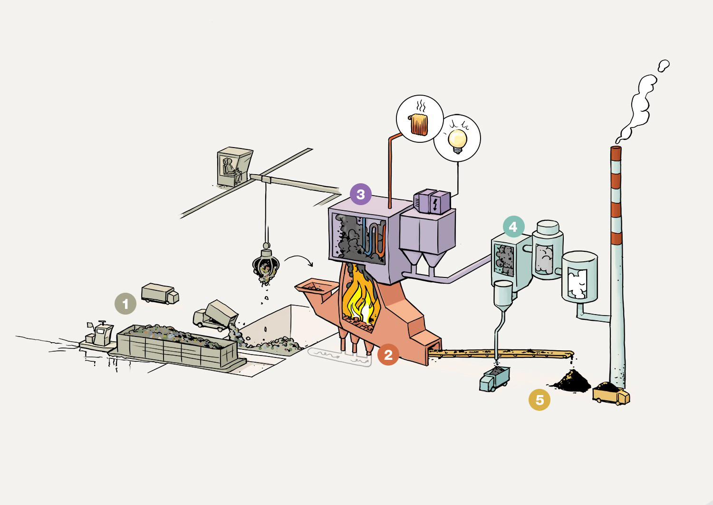 P A Rochat Services Industriels Genevois
